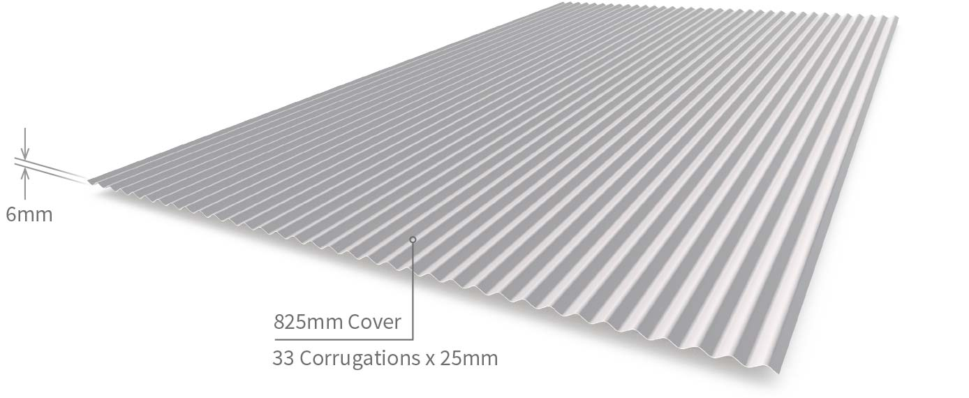 Cladding-Roofing-Sheeting-Walling-CGI-Mini-Profile.jpg