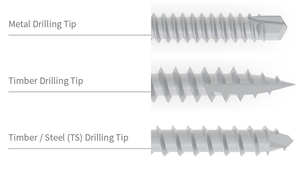 Fasteners Fixings Screws Diagram