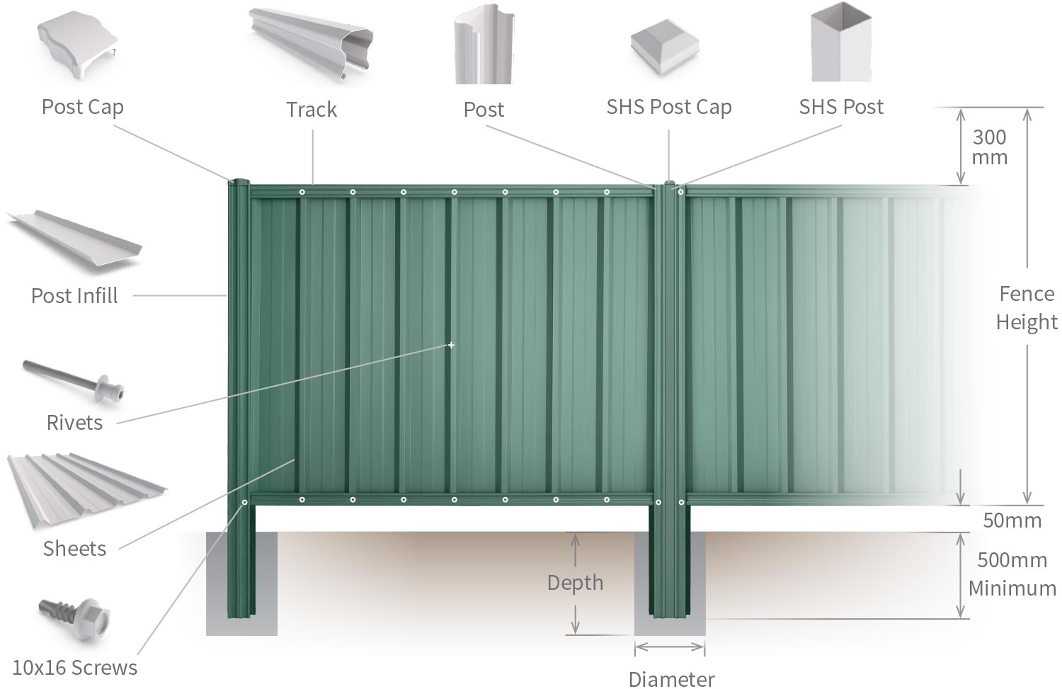Fencing Fences Fence Cyclonic Profile Accessories