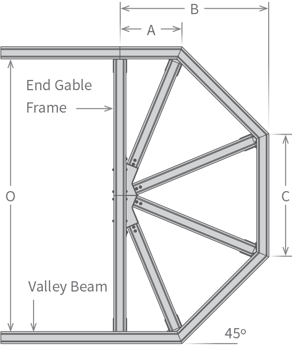 Patios Verandah Carport Outback Gazebo Section