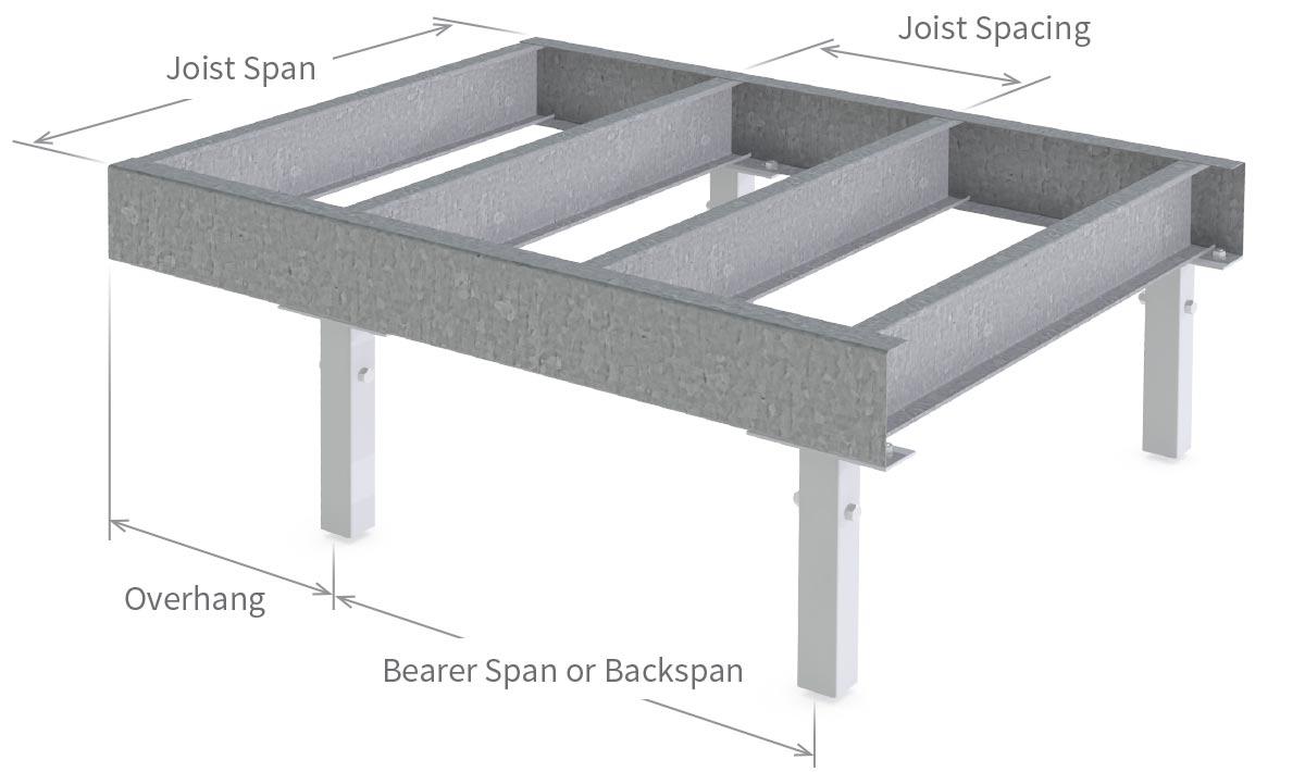 Steel Framing Floor Flooring Frame Joists